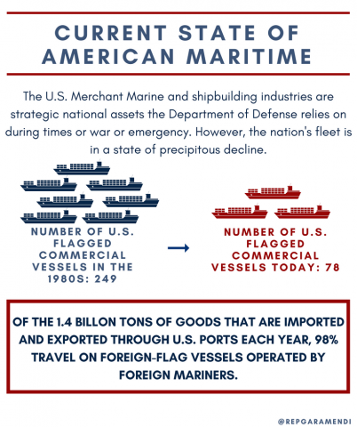 H R  5893 / S 2916 - The Energizing American Maritime Act